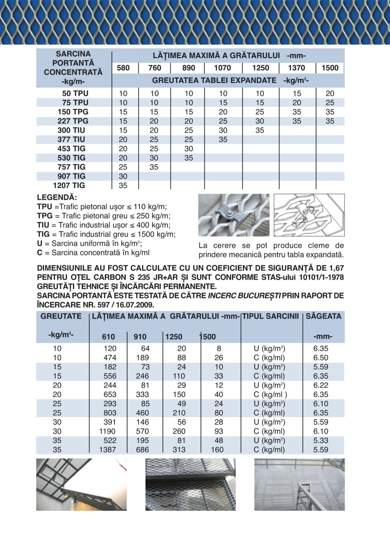 Pagina 7 - Catalog de prezentare GRIRO Tabla expandata Catalog, brosura Romana  5005  RAL 5022  RAL ...