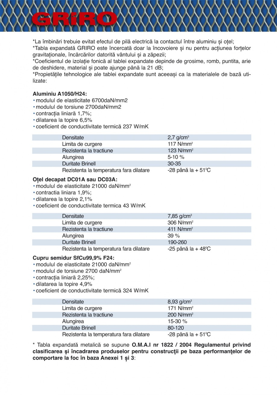Pagina 10 - Catalog de prezentare GRIRO Tabla expandata Catalog, brosura Romana m890 1070 1250 1370 ...