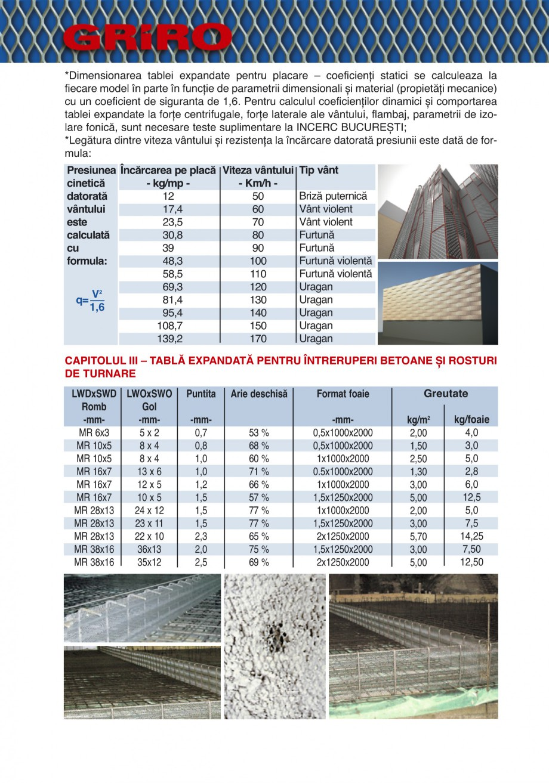 Pagina 12 - Catalog de prezentare GRIRO Tabla expandata Catalog, brosura Romana 1050 Oţel DC01...
