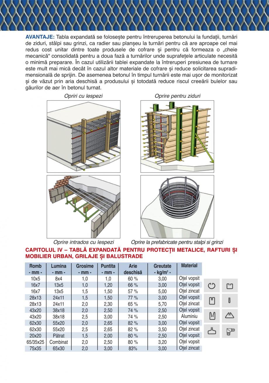 Pagina 13 - Catalog de prezentare GRIRO Tabla expandata Catalog, brosura Romana și zăpezi la...