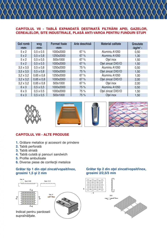 Pagina 17 - Catalog de prezentare GRIRO Tabla expandata Catalog, brosura Romana volum (se ia în...