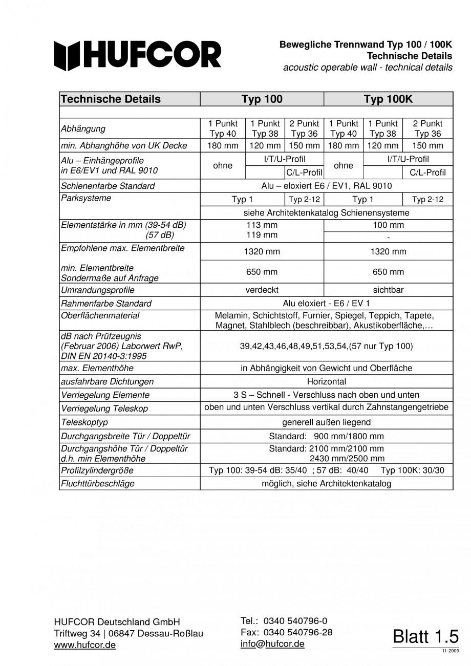 Pagina 6 - Pereti amovibili HUFCOR Fisa tehnica Engleza, Germana nkt 1 Punkt 1 Punkt Typ 38 Typ 36...