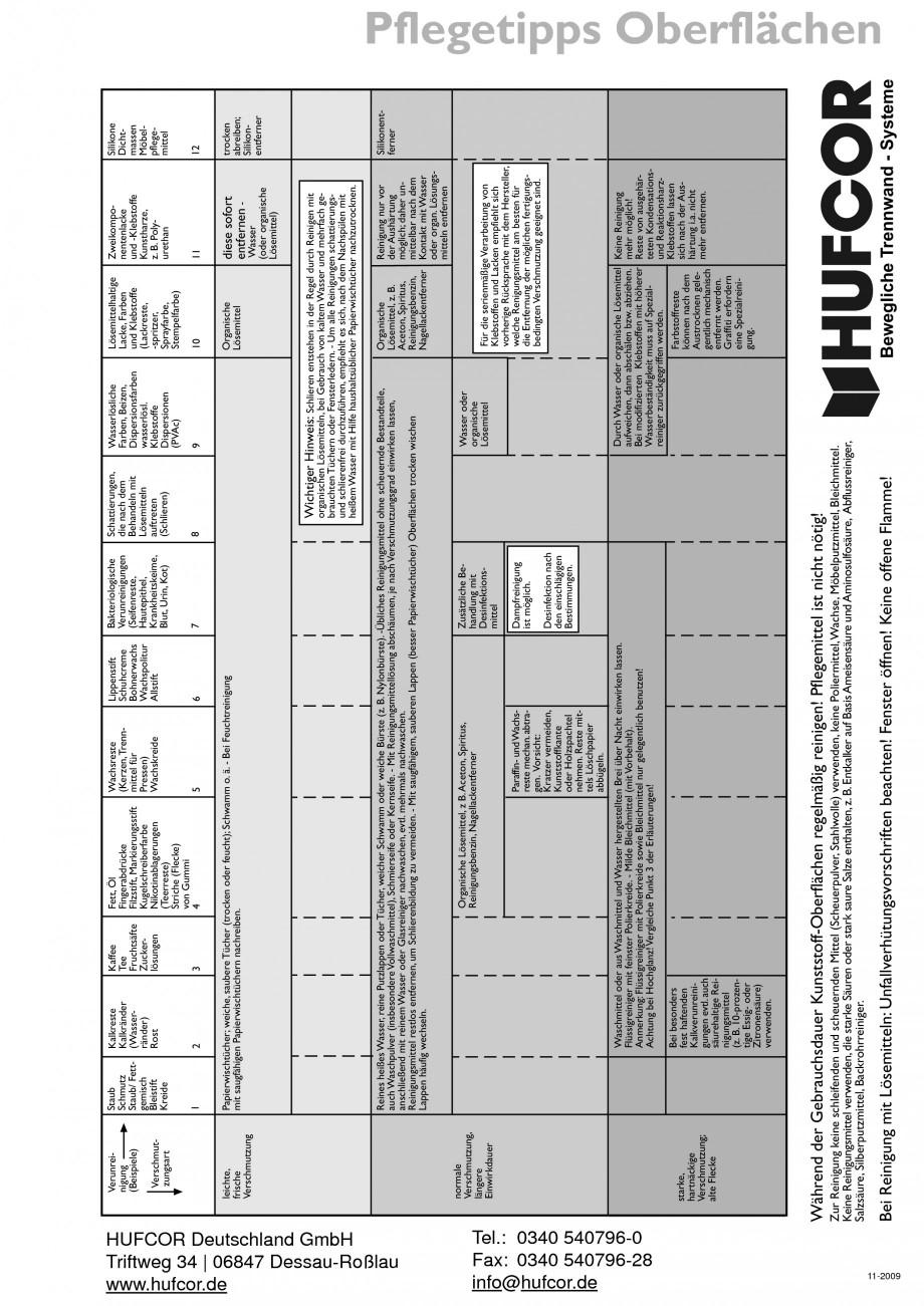 Pagina 75 - Pereti amovibili HUFCOR Fisa tehnica Engleza, Germana lementen, ohne Aluminiumprofile an...