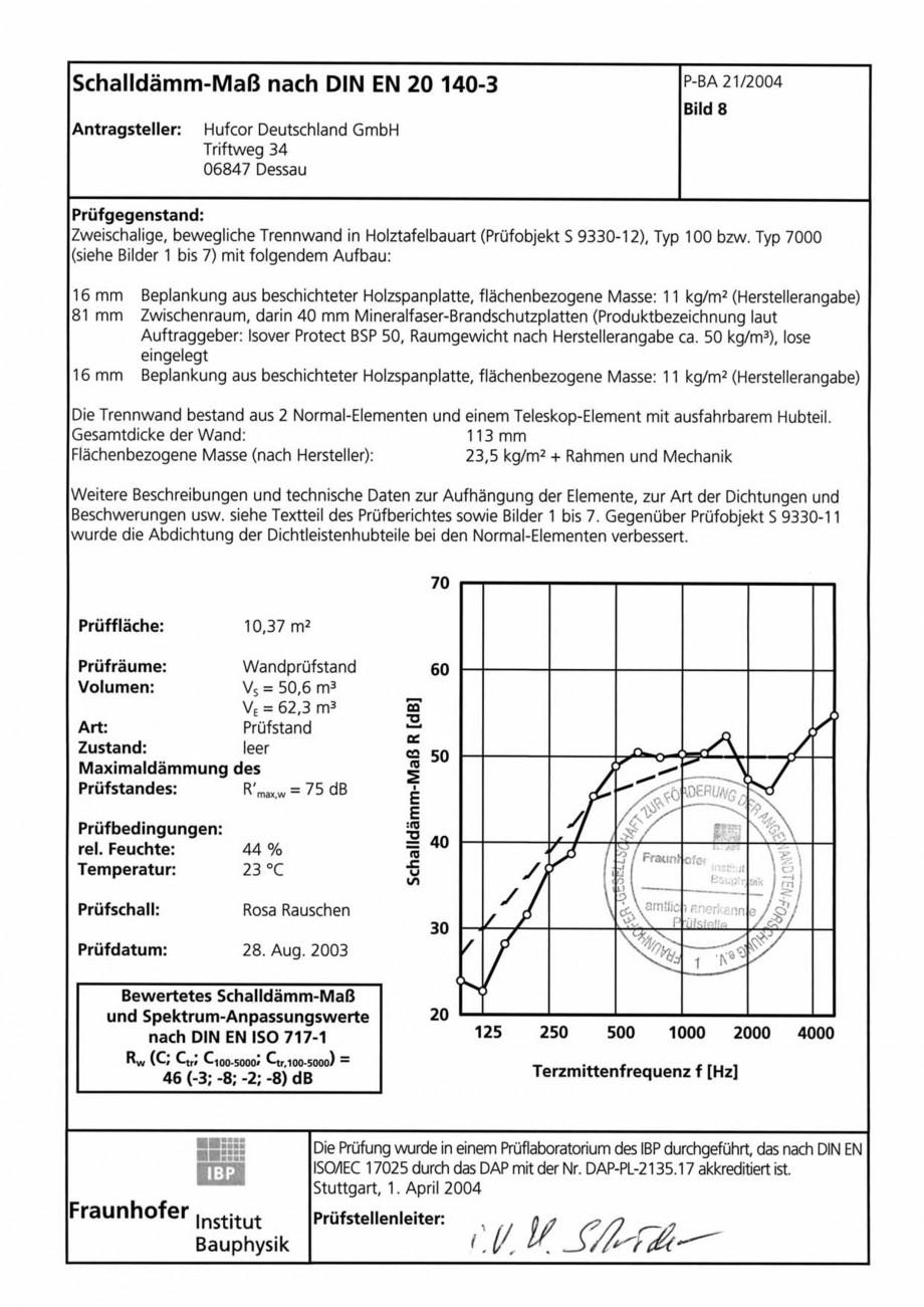 Pagina 94 - Pereti amovibili HUFCOR Fisa tehnica Engleza, Germana