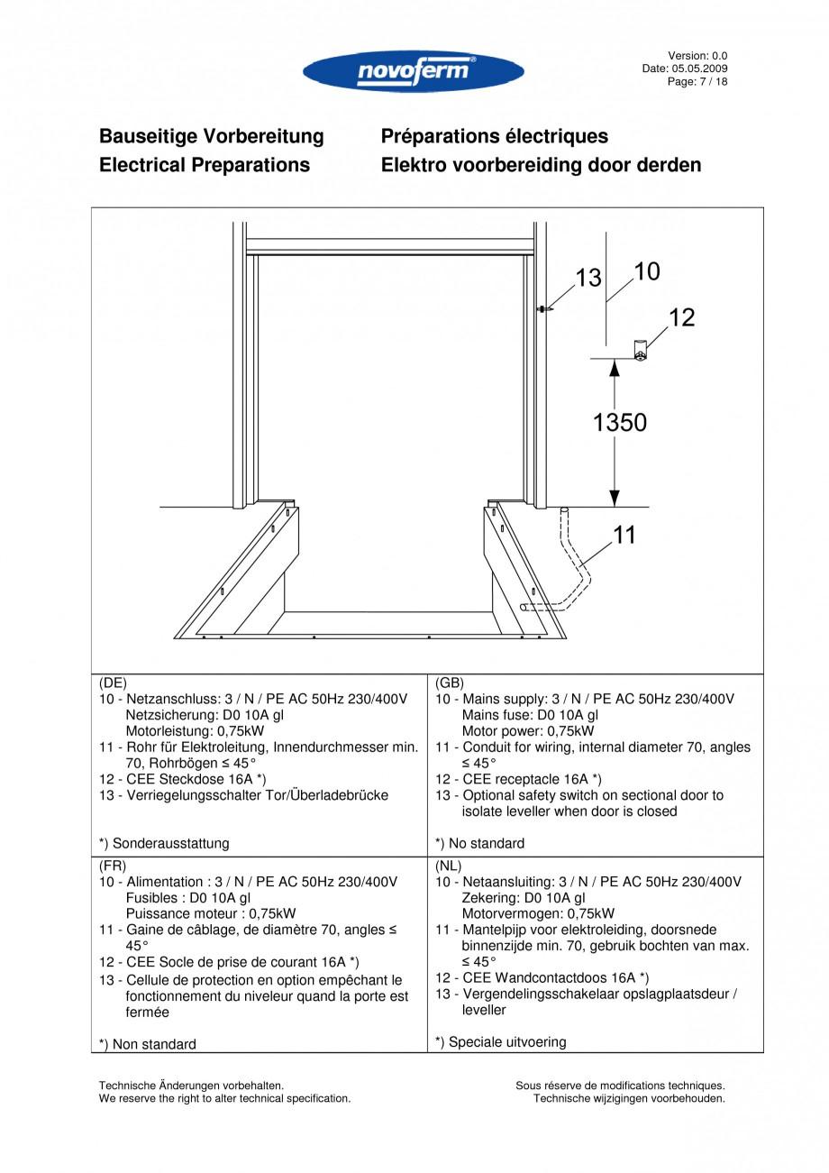 Pagina 7 - Rampe de incarcare, descarcare  NOVOFERM NovoDock L300 Instructiuni montaj, utilizare...