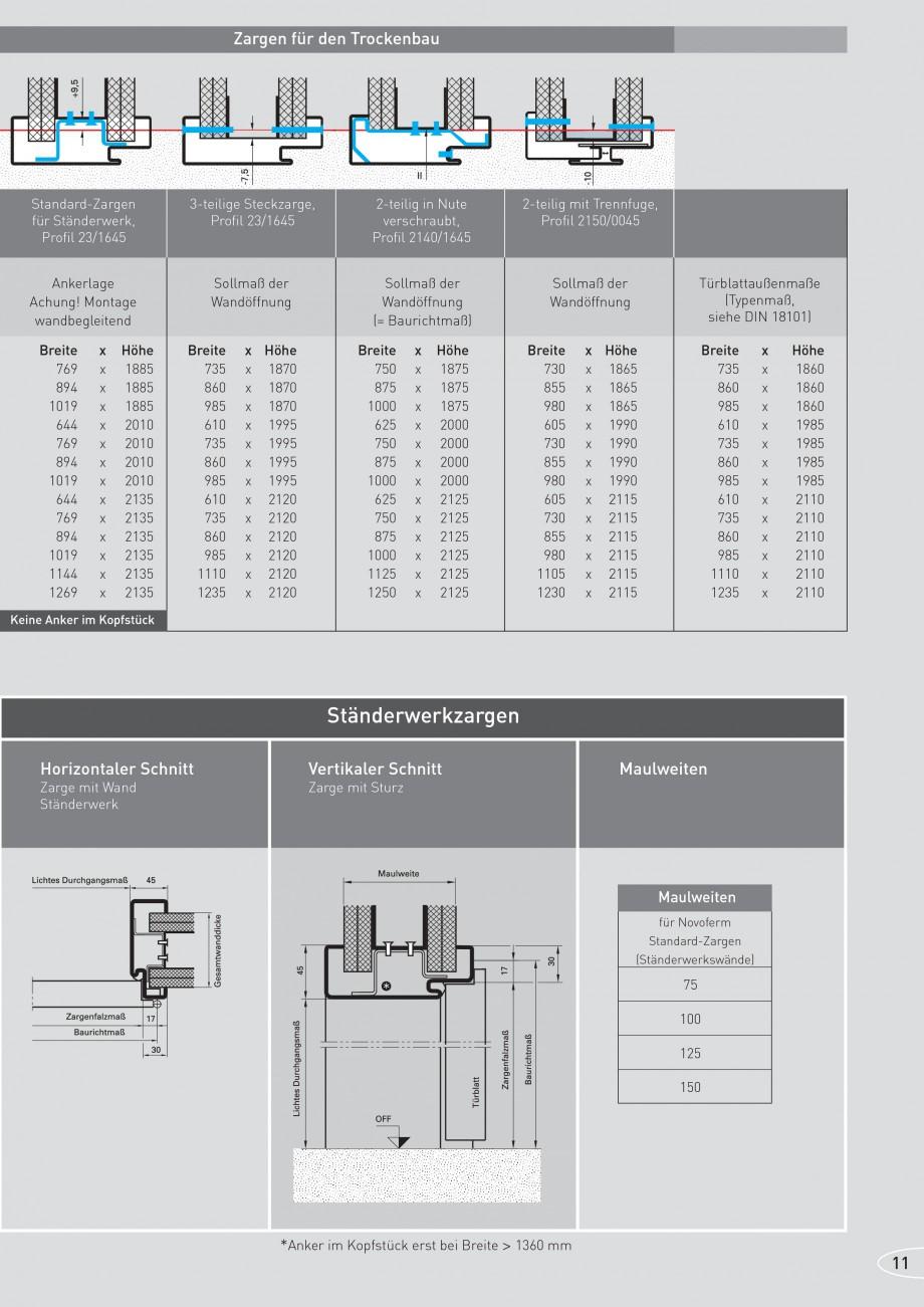Pagina 11 - Caracteristicile tehnice pentru usile rezistente la foc NOVOFERM Fisa tehnica Germana...