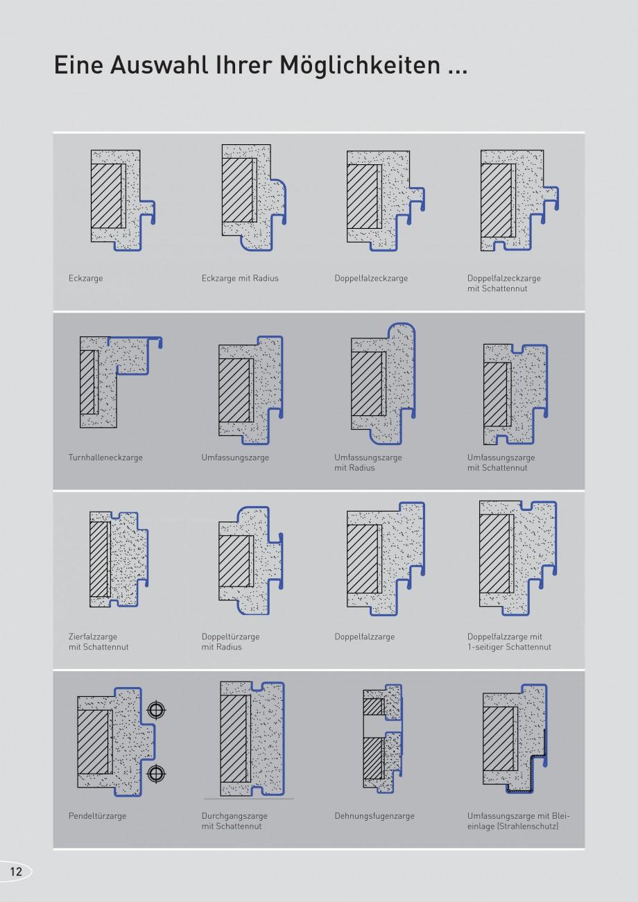 Pagina 12 - Caracteristicile tehnice pentru usile rezistente la foc NOVOFERM Fisa tehnica Germana 0 ...