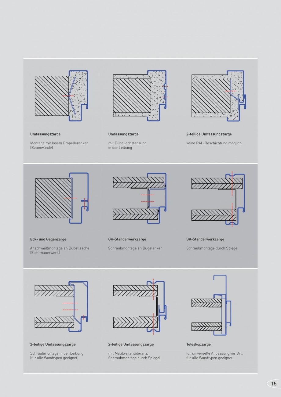 Pagina 15 - Caracteristicile tehnice pentru usile rezistente la foc NOVOFERM Fisa tehnica Germana ...