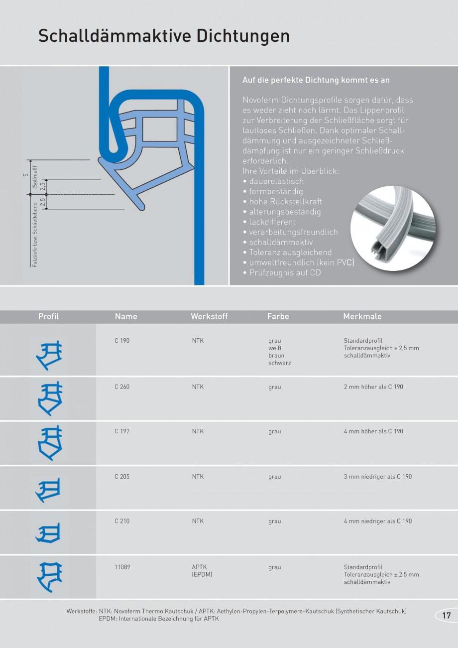 Pagina 17 - Caracteristicile tehnice pentru usile rezistente la foc NOVOFERM Fisa tehnica Germana...