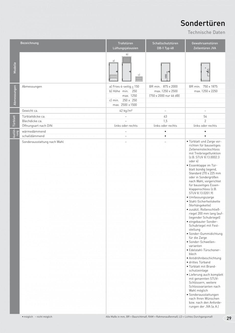 Pagina 29 - Usi rezistente la foc NOVOFERM T30, T90, MZ Fisa tehnica Germana  x 1268  T30-1 Typ H8-5...