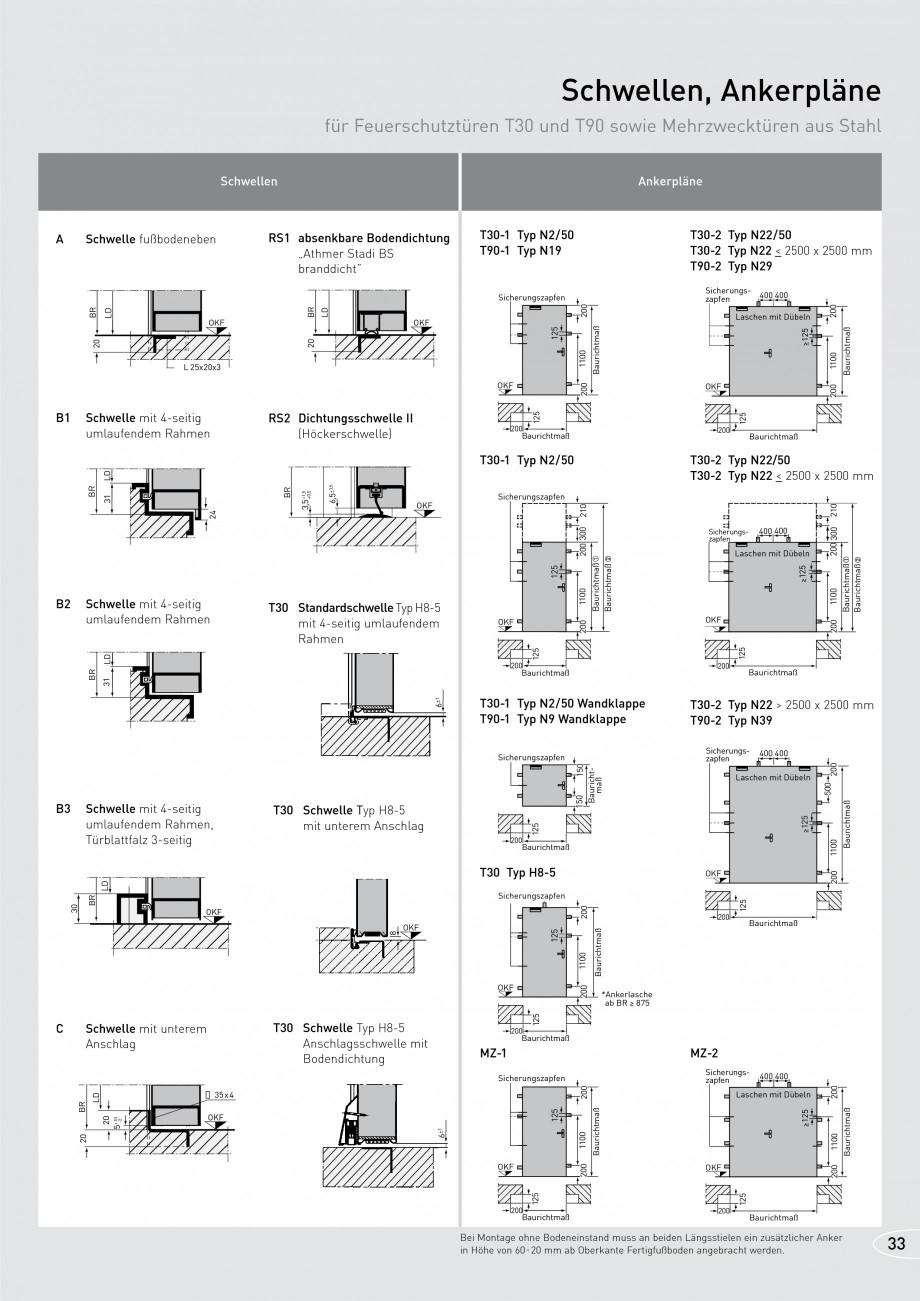 Pagina 33 - Usi rezistente la foc NOVOFERM T30, T90, MZ Fisa tehnica Germana ldung Bei...