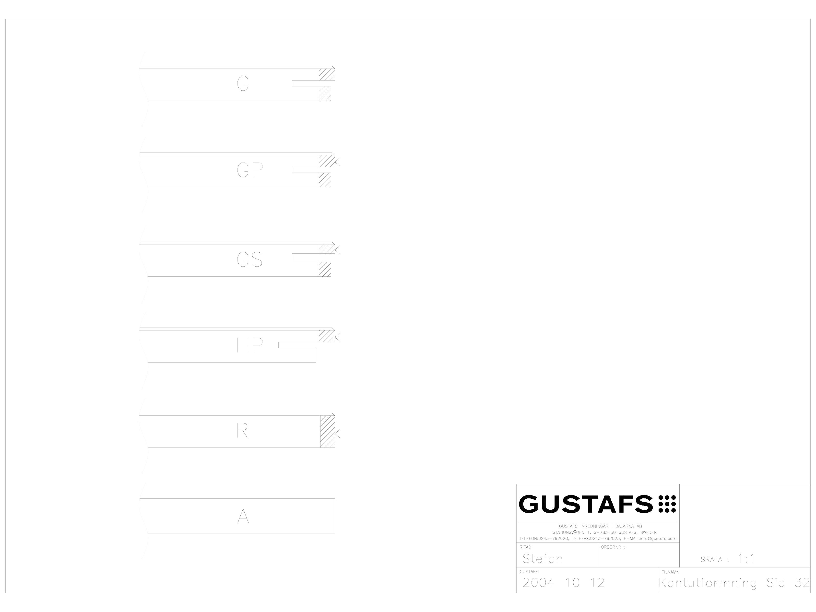 Pagina 1 - CAD-DWG Panouri fonoabsorbante - Design-ul muchiilor GUSTAFS Detaliu de montaj