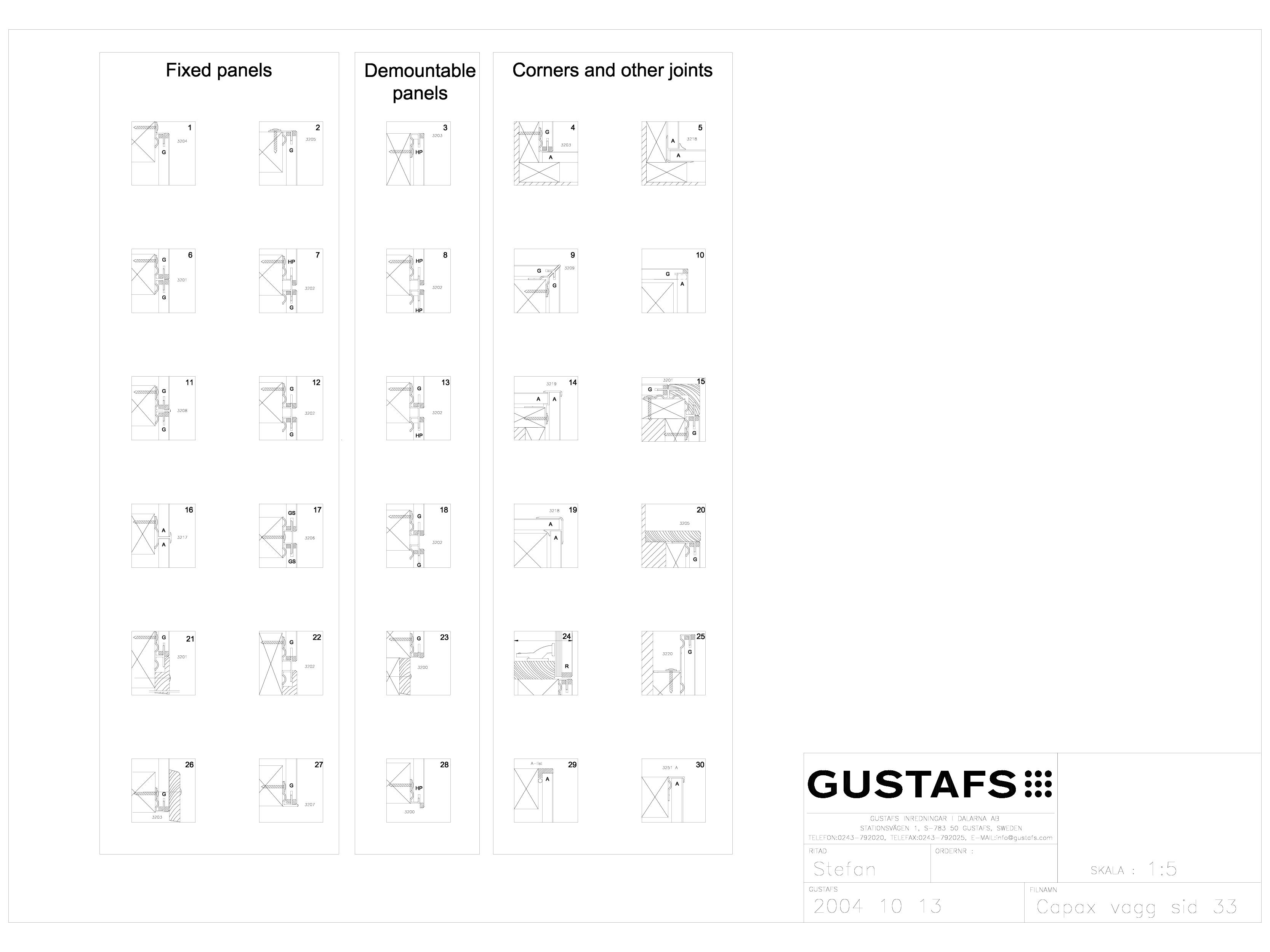 Pagina 1 - CAD-DWG Panouri fonoabsorbante - Tipuri de panouri GUSTAFS Detaliu de montaj