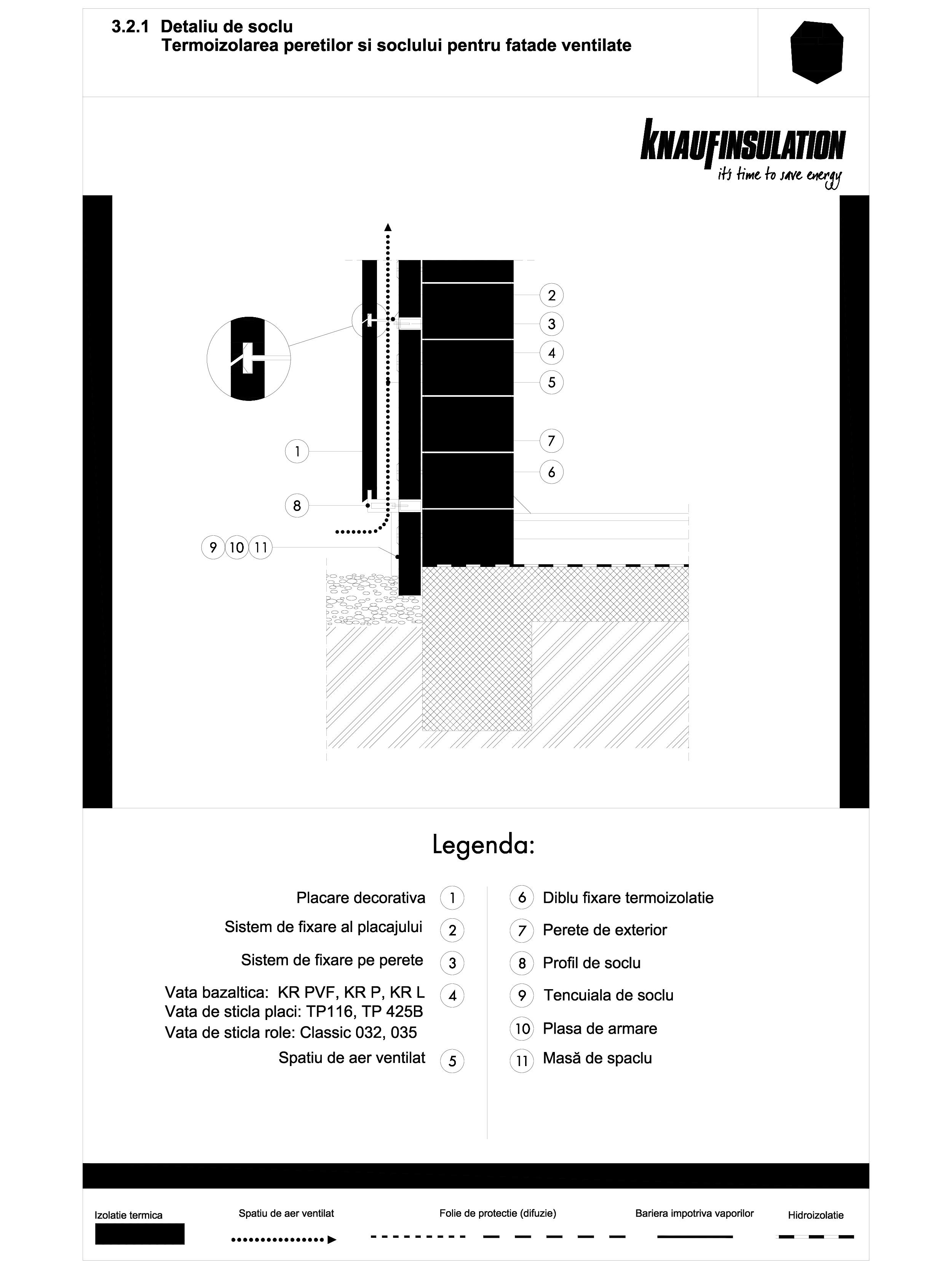 Pagina 1 - CAD-DWG Detaliu de soclu termoizolarea peretilor si soclului in cazul unei fatade...