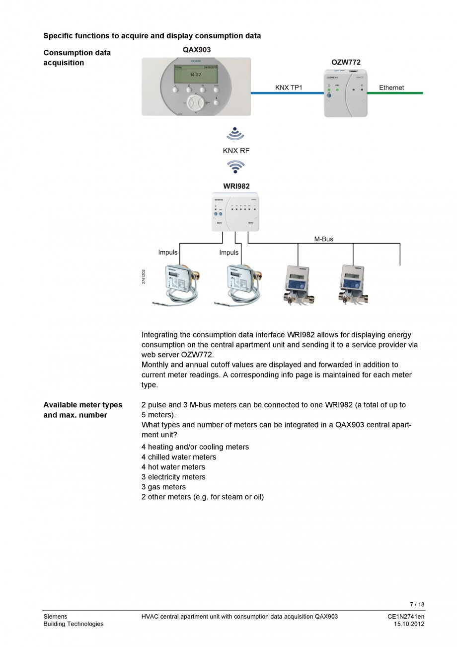 siemens air conditioning instructions