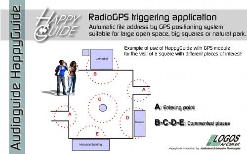 LOGOS Av Com - Exemple de aplicatii LOGOS - Poza 5