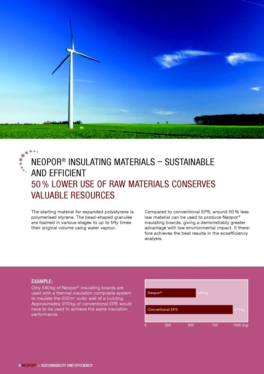 Pagina 8 - Polistiren expandat - Building and modernising with NEOPOR BASF Neopor Catalog, brosura...