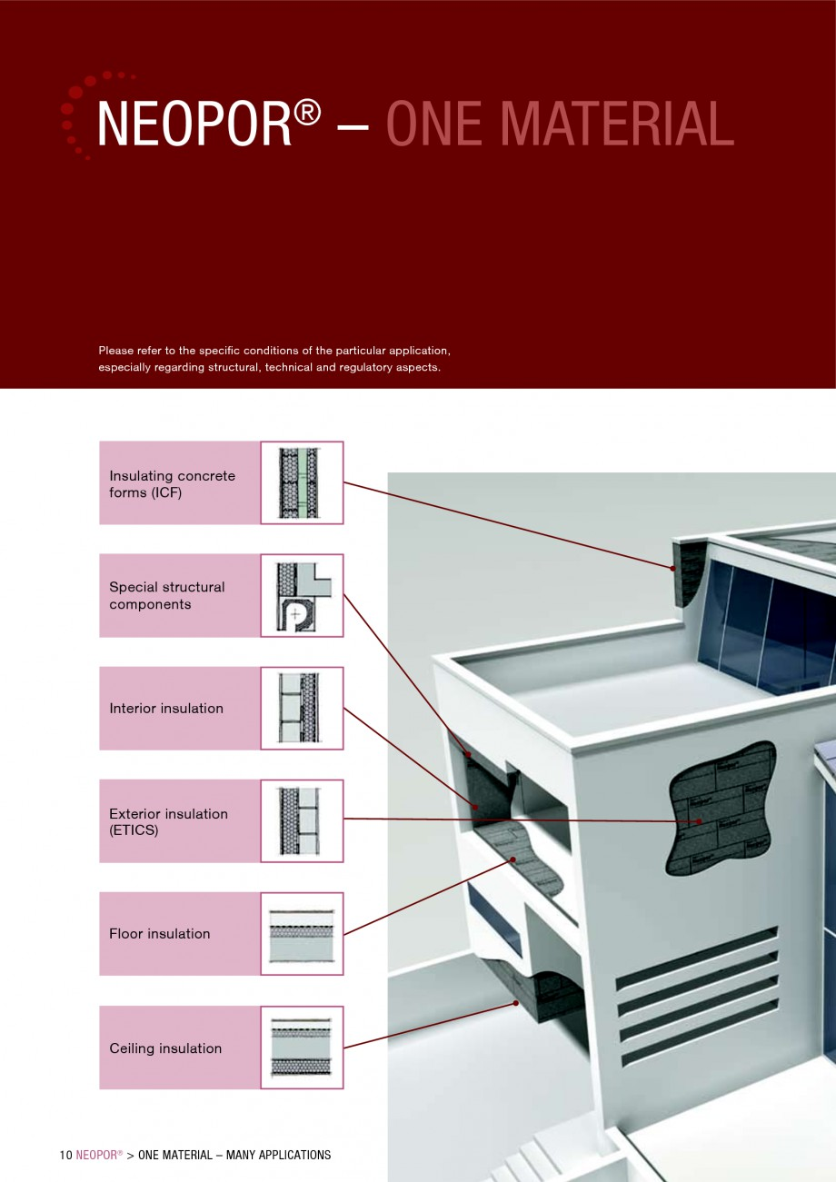 Pagina 10 - Polistiren expandat - Building and modernising with NEOPOR BASF Catalog, brosura Engleza...