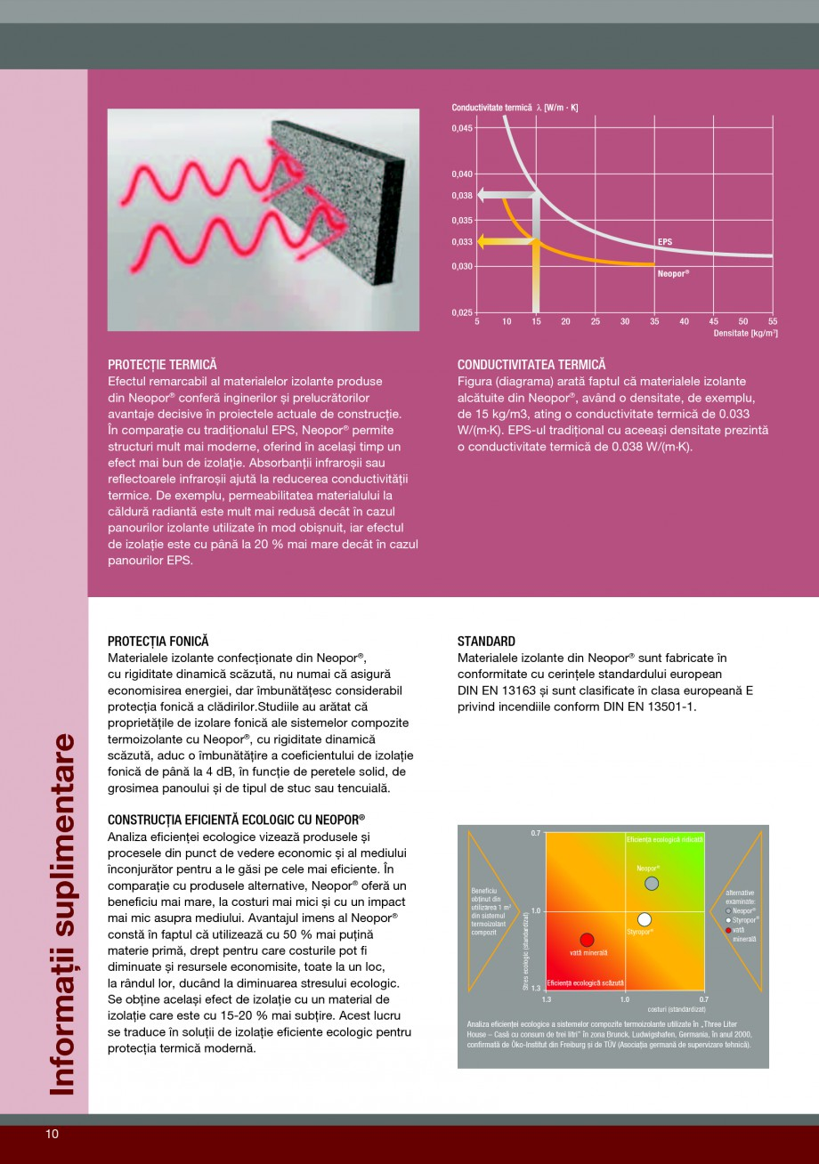 Pagina 10 - Polistiren expandat pentru termoizolarea peretilor BASF Neopor Catalog, brosura Romana...