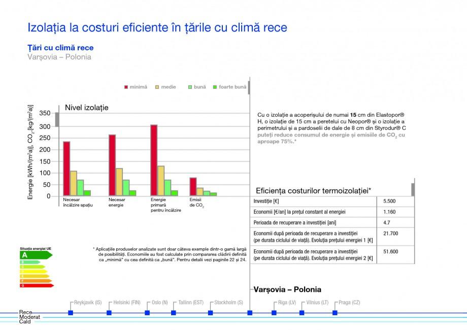 Pagina 14 - Polistiren expandat - Eficienta energetica BASF Neopor Catalog, brosura Romana...