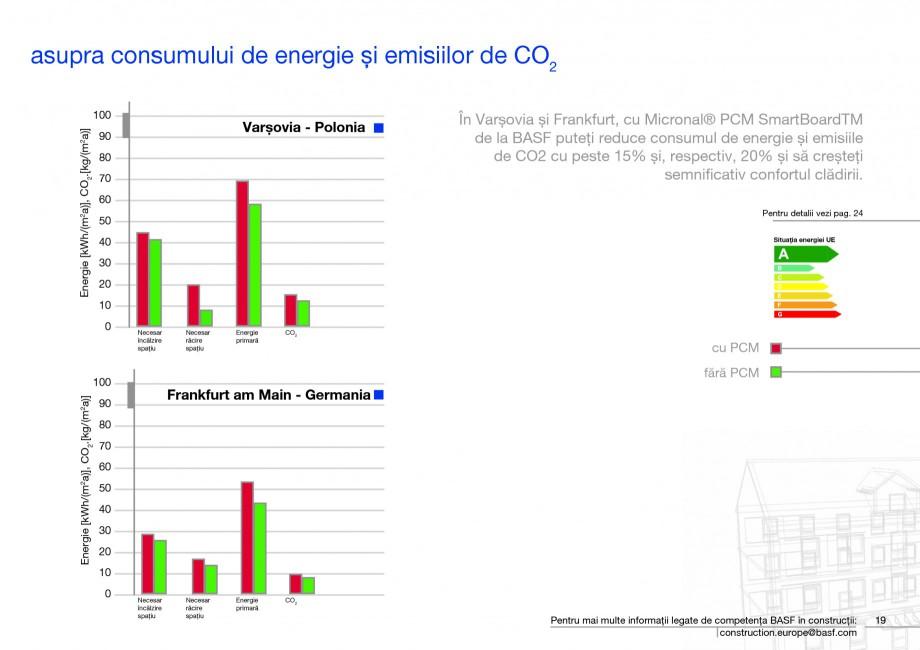 Pagina 21 - Polistiren expandat - Eficienta energetica BASF Neopor Catalog, brosura Romana n...