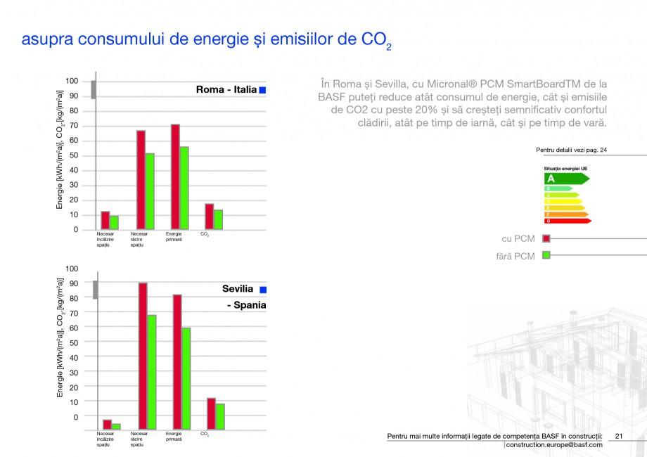 Pagina 23 - Polistiren expandat - Eficienta energetica BASF Neopor Catalog, brosura Romana  CO2 cu...