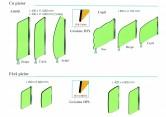 Tipuri de compartimentari sanitare CLIPS