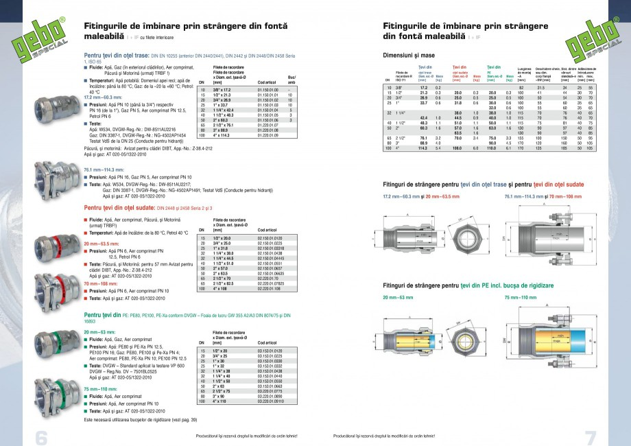 Pagina 4 - Fitinguri GEBO Fisa tehnica Romana az, apă, aer comprimat, păcură (conform DIN...