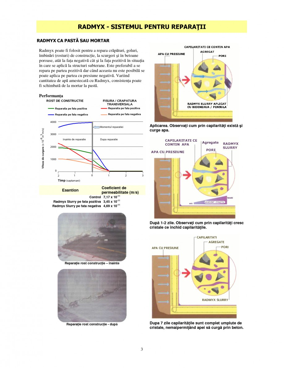 Pagina 3 - Produs de etansare capilara a betoanelor UNICO PROFIT RADMYX Catalog, brosura Romana...