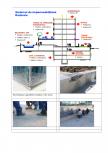 Aplicabilitatea produselor UNICO PROFIT