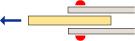 Tipuri de deschideri pentru usi glisante ECLISSE - Poza 4