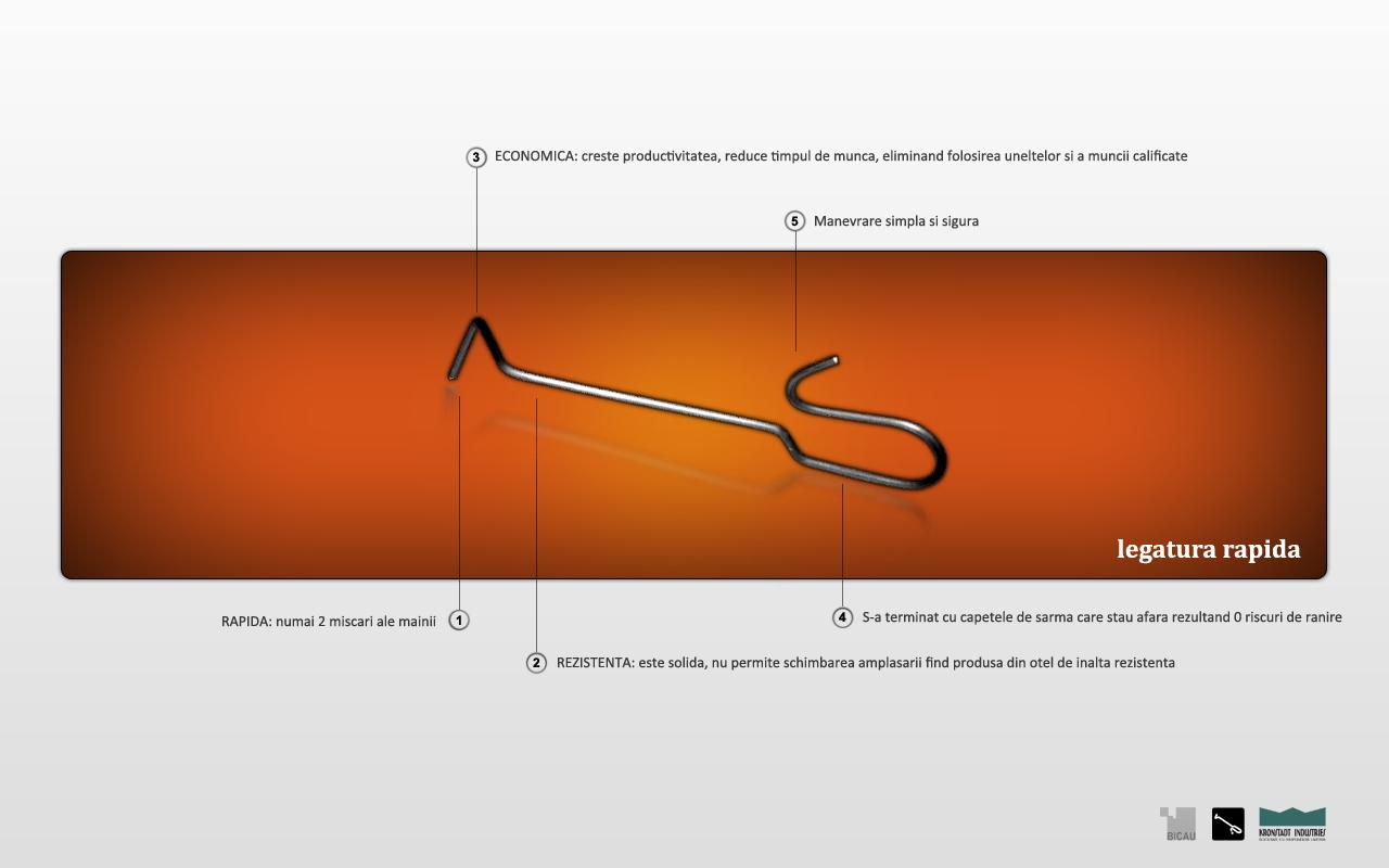 Legatura Rapida pentru armaturile din otel beton KRONSTADT INDUSTRIES - Poza 1