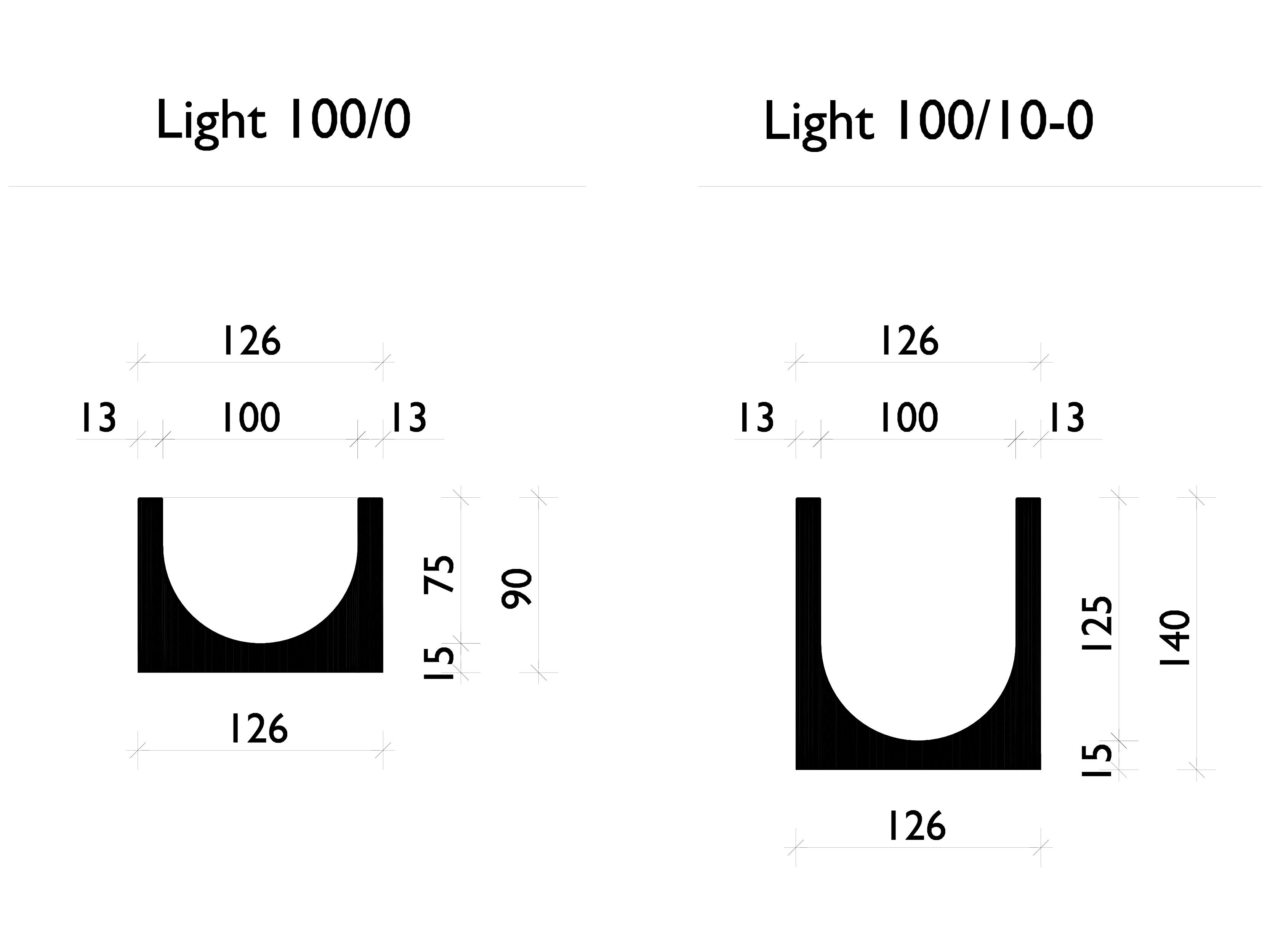Rigola de trafic auto LIGHT FILCOTEN Filcoten - rigole din beton pentru trafic auto HYDRO BG  - Pagina 1