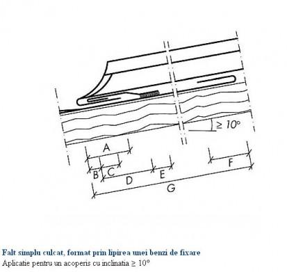Falt simplu culcat format prin lipirea unei benzi de fixare RHEINZINK® Tabla plana pentru invelitori titan