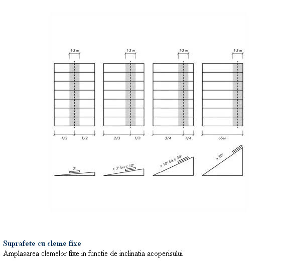 Tabla plana pentru invelitori titan zinc RHEINZINK - Poza 16