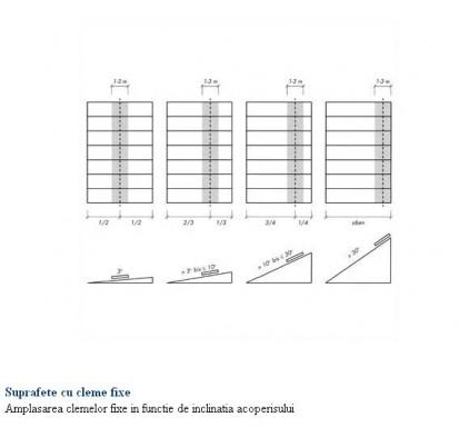 Suprafete cu cleme fixe - Amplasarea clemelor fixe in functie de inclinatia acoperisului RHEINZINK® Tabla plana