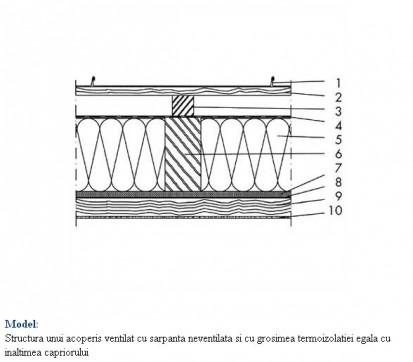Structura unui acoperis ventilat cu sarpanta neventilata si cu grosimea termoizolatiei egala cu inaltimea capriorului RHEINZINK®