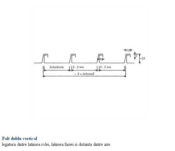Tabla plana pentru invelitori titan zinc RHEINZINK - Poza 21