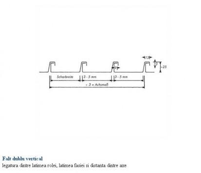 Falt dublu vertical - legatura dintre latimea rolei latimea fasiei si distanta dintre axe RHEINZINK® Tabla