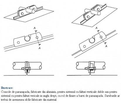 Console de parazapada fabricate din aluminiu pentru sistemul cu falturi verticale duble sau cu falturi verticale