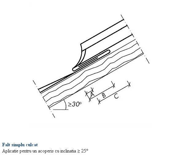 Tabla plana pentru invelitori titan zinc RHEINZINK - Poza 22
