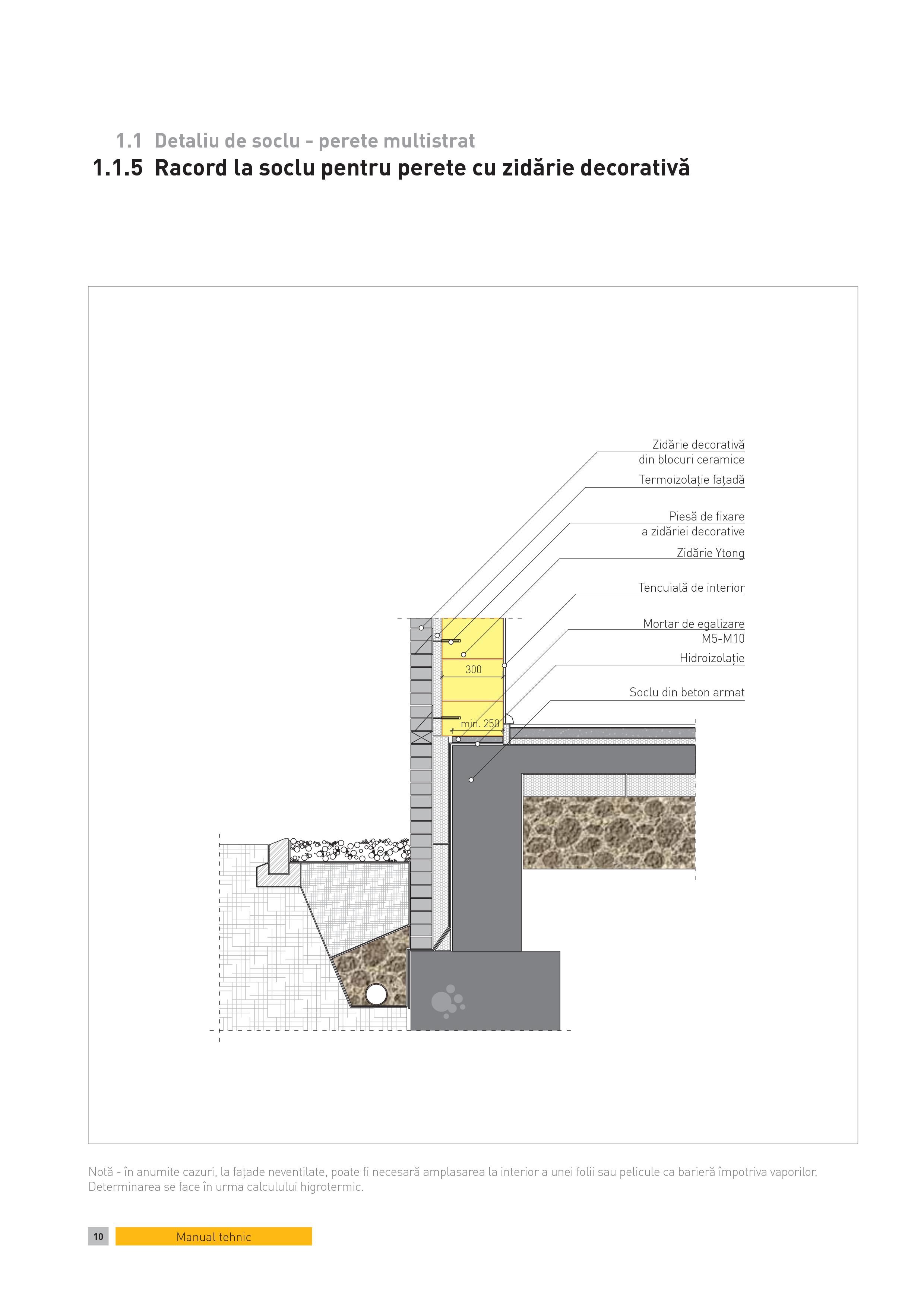 Pagina 1 - CAD-PDF Detaliu de soclu - perete multistrat. Racord la soclu pentru perete cu zidarie...
