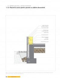 Detaliu de soclu - perete multistrat. Racord la soclu pentru perete cu zidarie decorativa