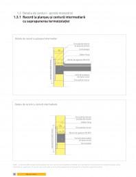 Detaliu de centuri - perete monostrat. Racord la planseu si centura intermediara cu suprapunerea termoizolatiei