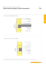 Detaliu de centuri - perete monostrat. Racord simplu la planseu si centura intermediara YTONG