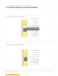 Detaliu de centuri - perete multistrat. Racord la planseu si centura intermediara