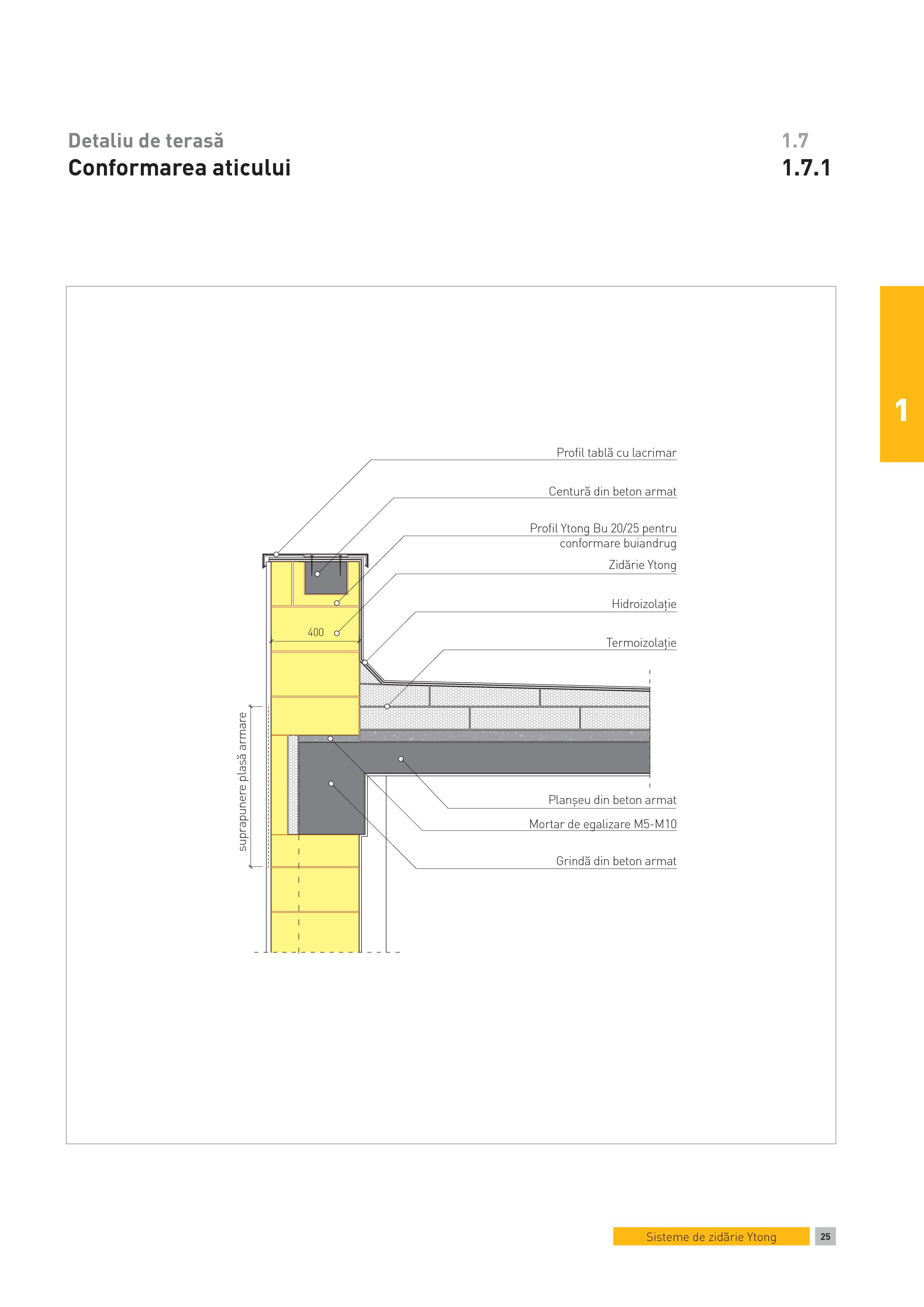 Pagina 1 - CAD-PDF Detaliu de terasa. Conformarea aticului YTONG Detaliu de montaj A+, CLASIC, FORTE...