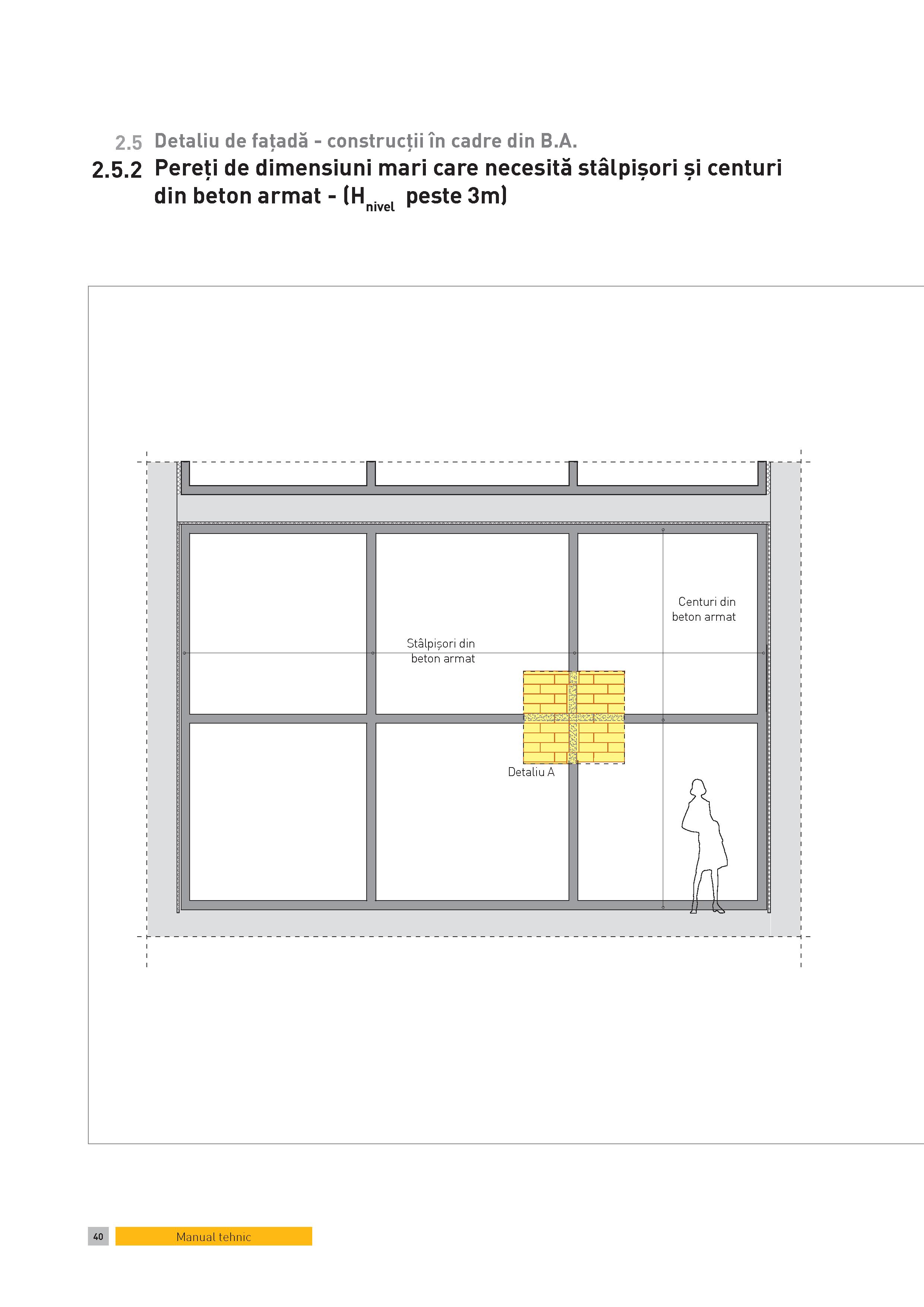 Pagina 1 - CAD-PDF Detaliu de fatada - constructii in cadre din B.A. Pereti de dimensiuni mari care ...