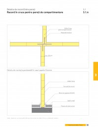 Detaliu de racord intre pereti. Racord in cruce pentru pereti de compartimentare