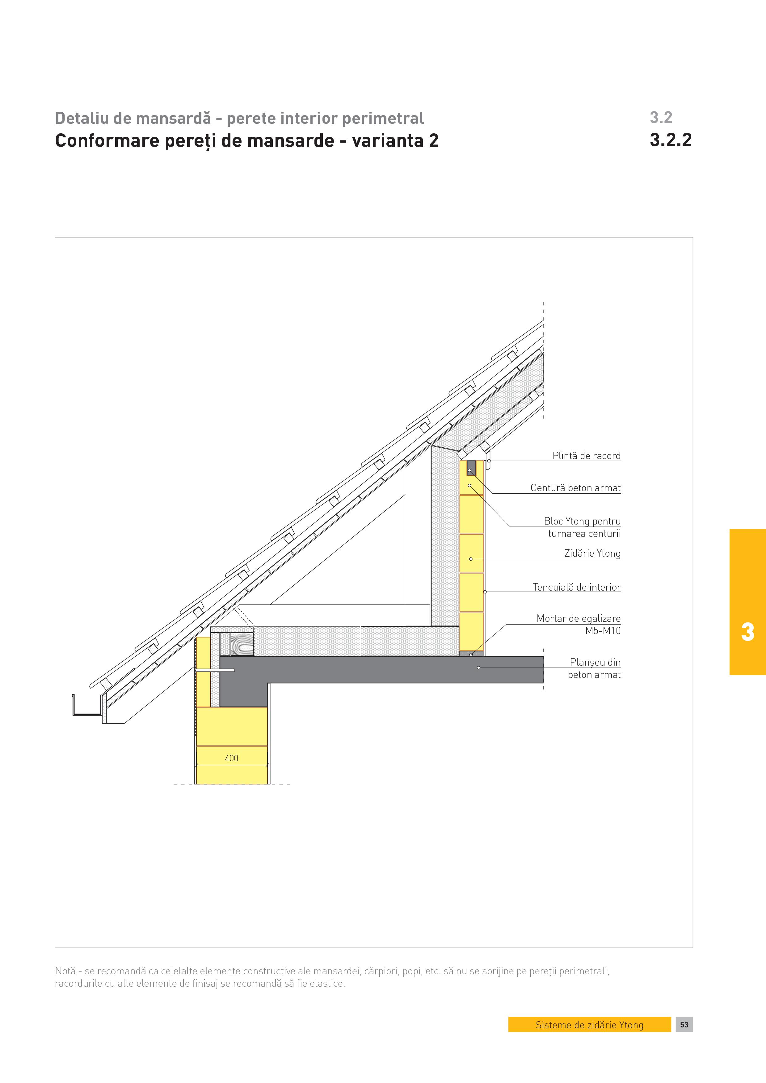 Pagina 1 - CAD-PDF Detaliu de mansarda - perete interior perimetral. Conformare pereti de mansarde -...